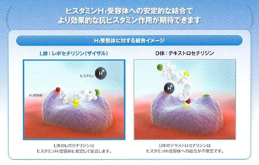 錠 5mg ザイザル ザイザル錠5mgの基本情報(薬効分類・副作用・添付文書など)|日経メディカル処方薬事典