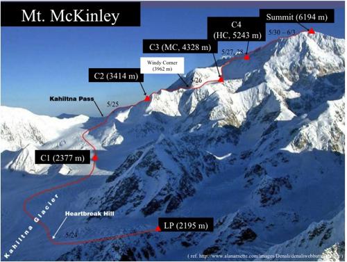 マッキンリー登山計画q