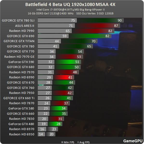 Test_GPU-Action-Battlefield_4_Beta-test-bf_4_1920_msaa.jpg