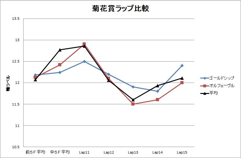 2013宝塚記念02