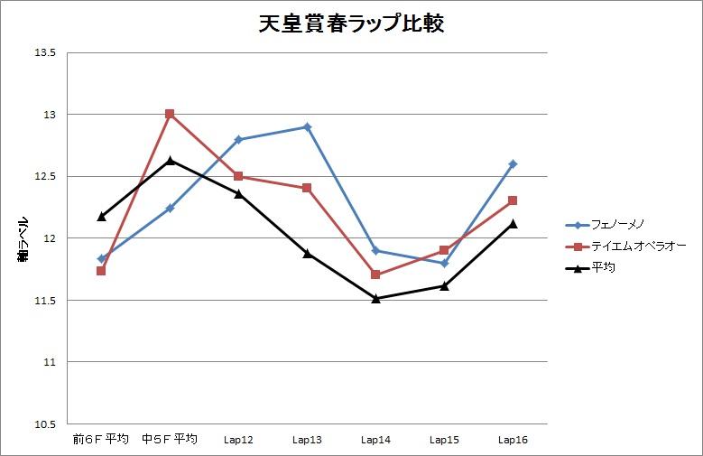 2013宝塚記念04