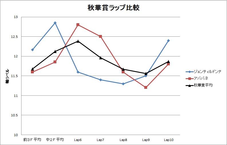 2013宝塚記念06