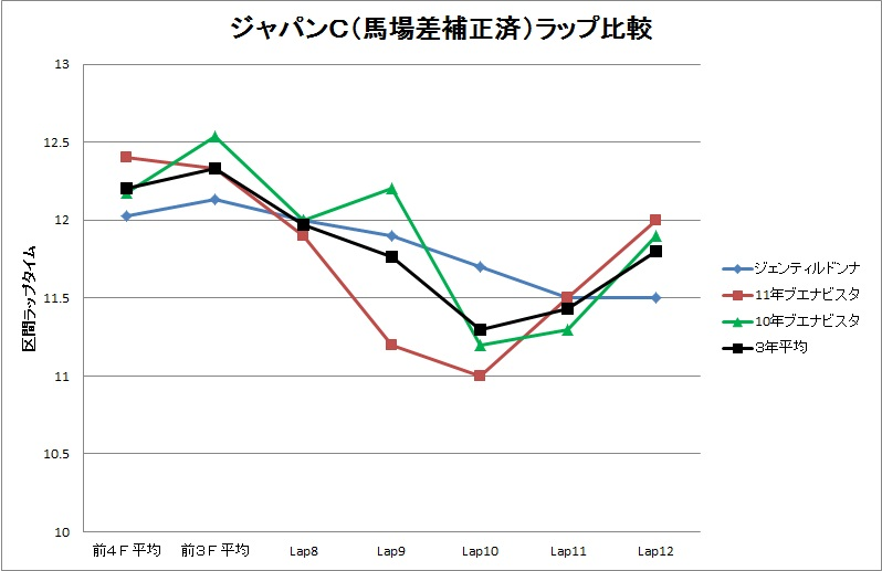 2013宝塚記念07