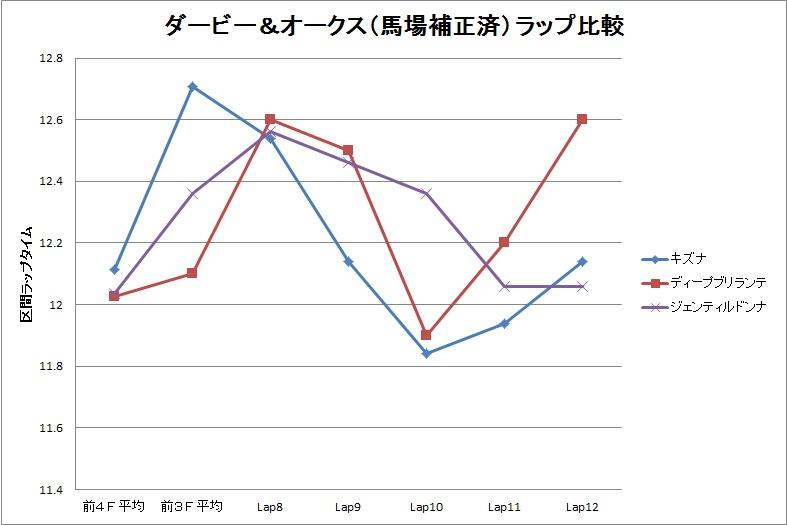 2013宝塚記念05