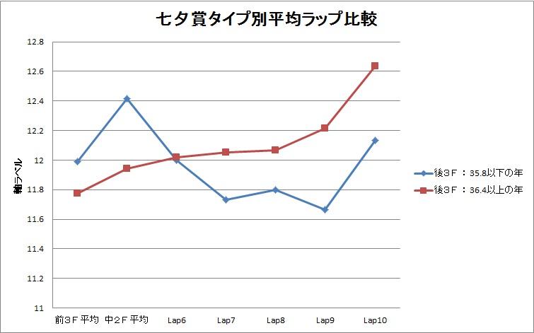 2013七夕賞02