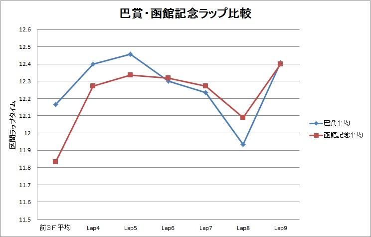 函館記念01