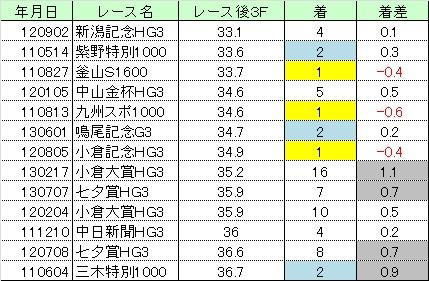 小倉記念01