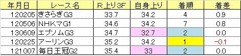 2013関屋記念06