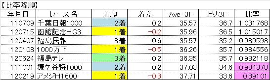 2013新潟記念03