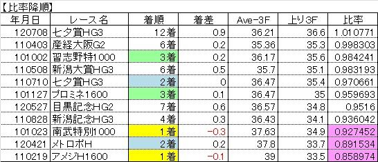 2013新潟記念04