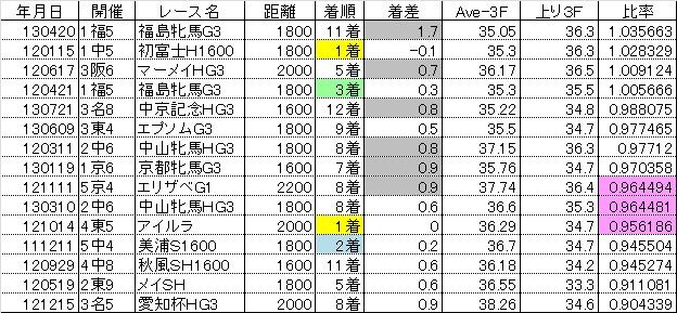 2013新潟記念05