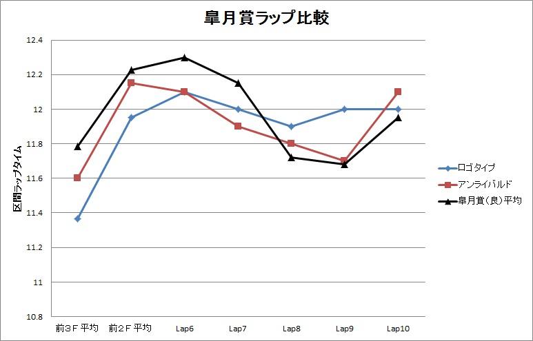 神戸新聞杯02