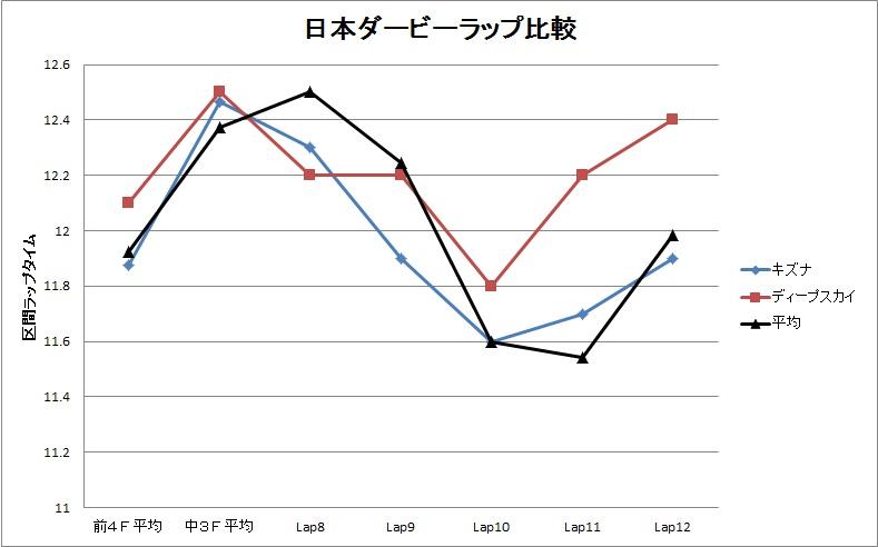 神戸新聞杯03