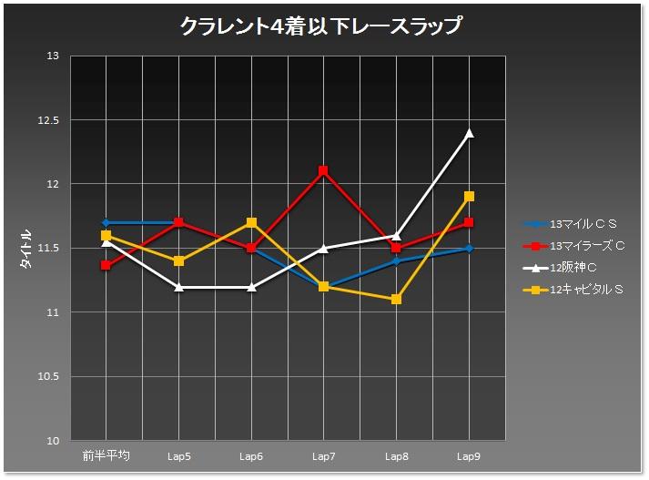 東京新聞杯03