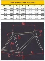 DeRosa Avant Geometry