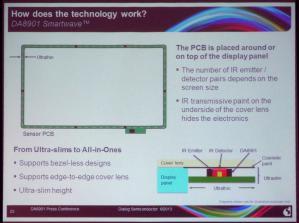 図3 液晶パネルの周囲(カバー・ガラスの端の裏側)に、赤外光の発光受光素子およびDA8901を実装した基板を配置する実装形態を想定(図:Dialog Semiconductor社