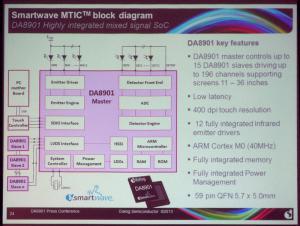図4 DA8901のブロック図と特徴(図:Dialog Semiconductor社)
