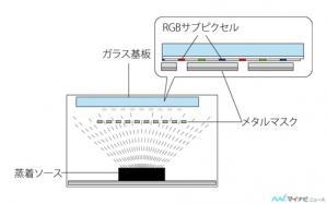 1 成膜プロセス