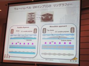 左が既存のレンズ量産手法、右が開発中の手法