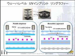 右側の写真はウエハーレベルUV-NILを携帯電話機に内蔵されているカメラ用のレンズ製造に応用した例