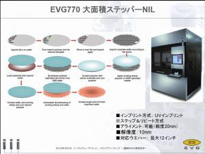 左側の写真は大面積ステッパNIL「EVG770」