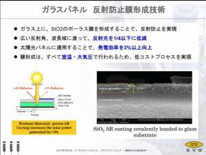 左側の図はガラスパネルへの反射防止膜形成技術