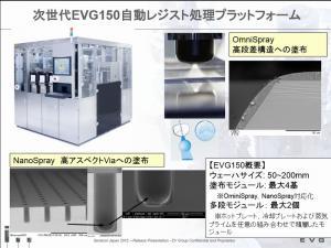 段差が大きい構造やアスペクト比が高いビアの塗布などにも対応できるレジスト塗布機「EVG150」(クリックで拡大) 出典:イーヴィグループジャパン