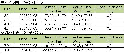 HengHao TSPラインナップ