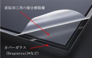 開発したカバー・ガラスを貼合面から見る(資料:旭硝子)