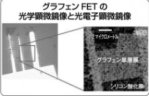 グラフェンFET画像