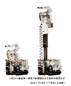 asimo応用作業ロボット