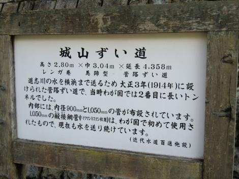 横浜水道・城山隧道上口説明パネル
