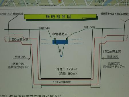 概略縦断図