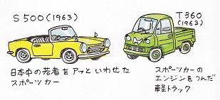 S500とT360