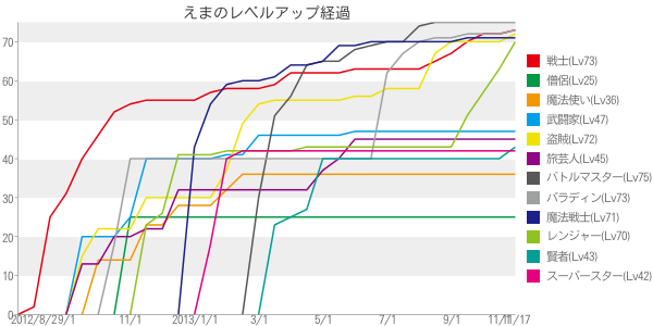 chart20131118.png