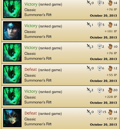 10 20 ranked gg
