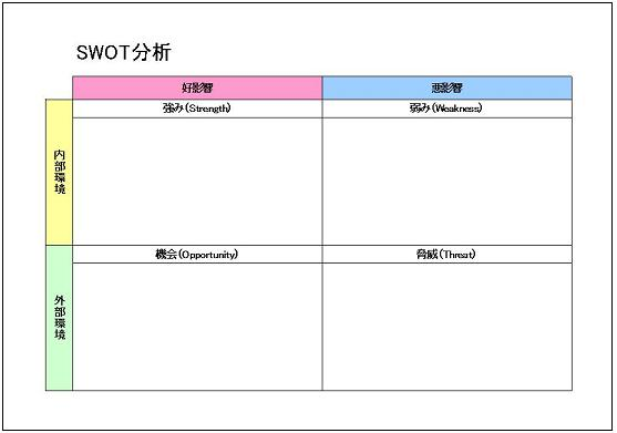 SWOT分析テンプレート ... : 1日 予定表 : すべての講義