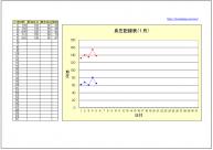 血圧記録表のエクセルテンプレート・フォーマット・雛形