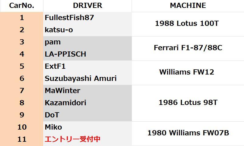 P3GP_Driver