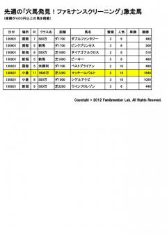 20130831-0901激走馬