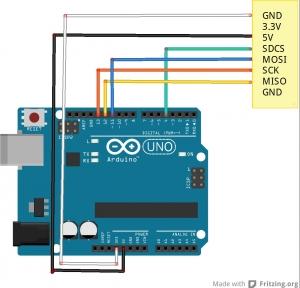 SD CARD_ブレッドボード