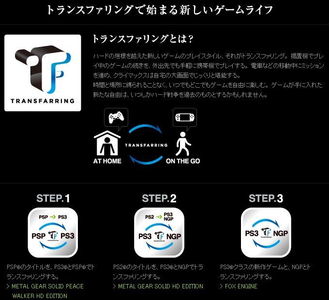 transfarring_konami.jpg