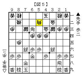 △6四角が最善の対抗策 図5