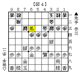 △6四角が最善の対抗策 図4