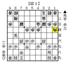 △6四角が最善の対抗策 図3