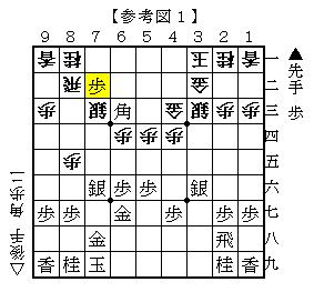 △6四角が最善の対抗策 参考図1