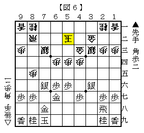 △6四角が最善の対抗策 図6