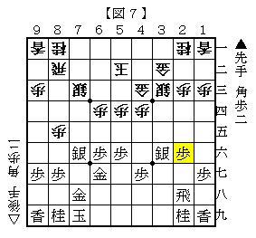 △6四角が最善の対抗策 図7