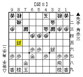 △6四角が最善の対抗策 図8