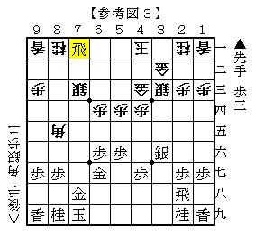 △6四角が最善の対抗策 参考図3